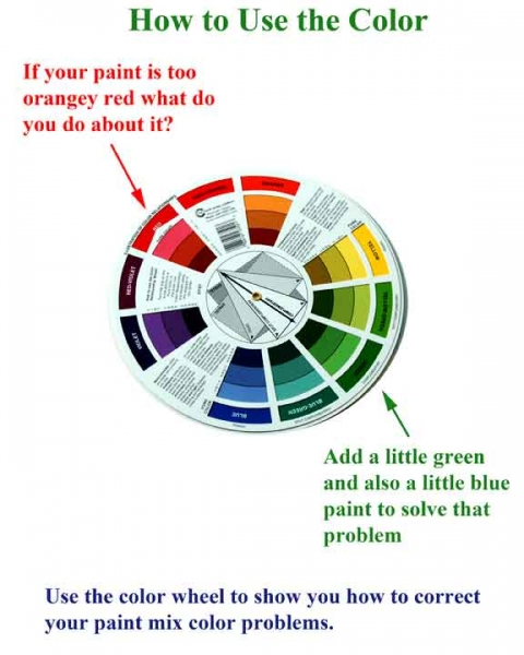 Color Wheel for Paint Mixing
