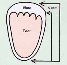 A - Shoe Measurement Instructions